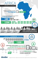 africa_infographic_eng