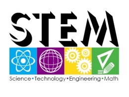 The Real, or Imagined Problem with STEM Education in America